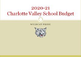 2020-21 School budget